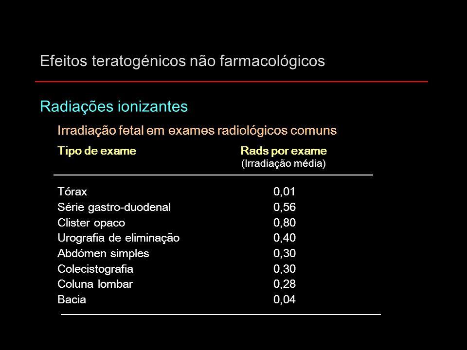 Efeitos teratogénicos não farmacológicos Radiações ionizantes Irradiação fetal em exames radiológicos comuns Tipo de exame Rads por exame (Irradiação
