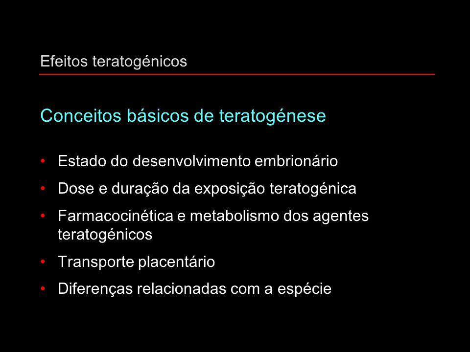 Efeitos teratogénicos Conceitos básicos de teratogénese Estado do desenvolvimento embrionário Dose e duração da exposição teratogénica Farmacocinética