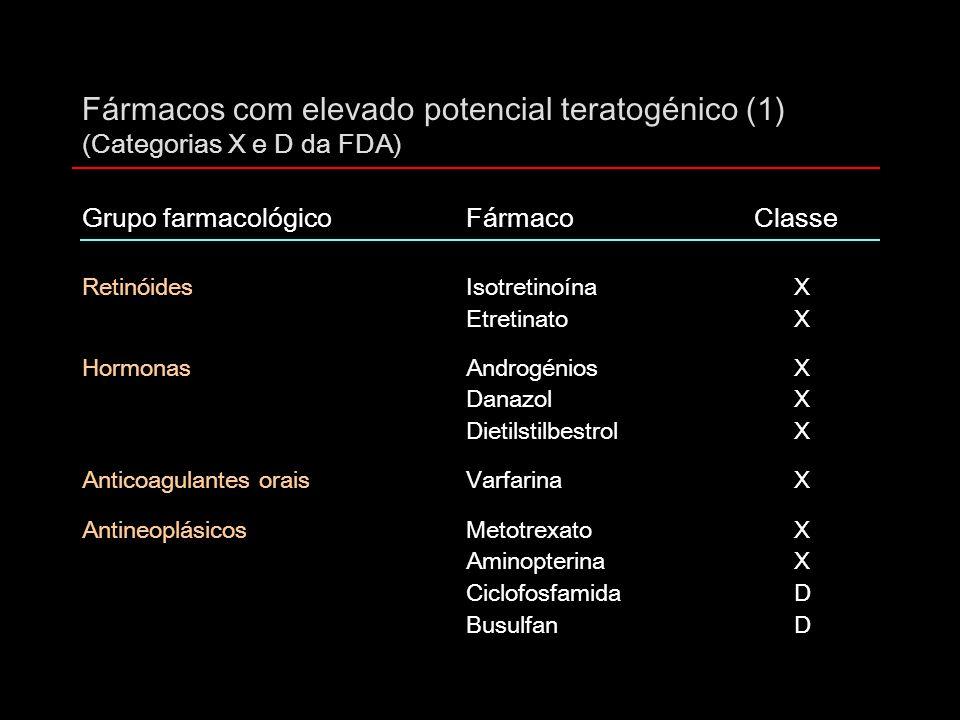 Fármacos com elevado potencial teratogénico (1) (Categorias X e D da FDA) Grupo farmacológicoFármaco Classe RetinóidesIsotretinoína X Etretinato X Hor