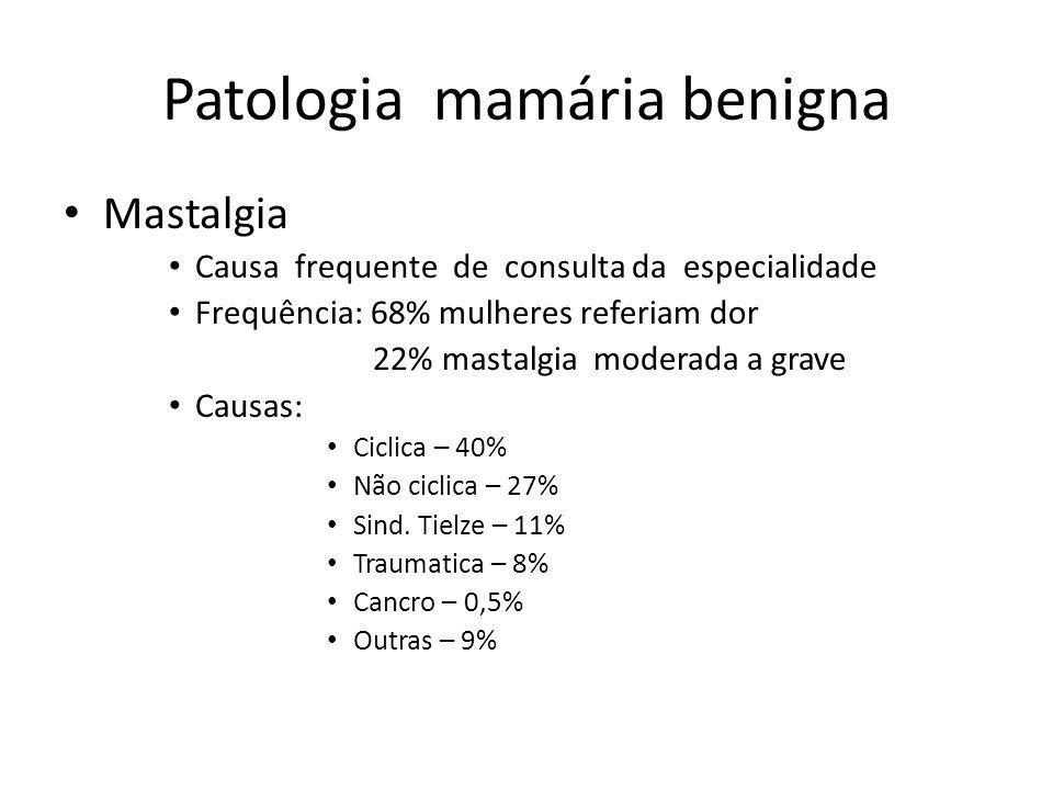 Patologia mamária benigna Mastalgia Causa frequente de consulta da especialidade Frequência: 68% mulheres referiam dor 22% mastalgia moderada a grave