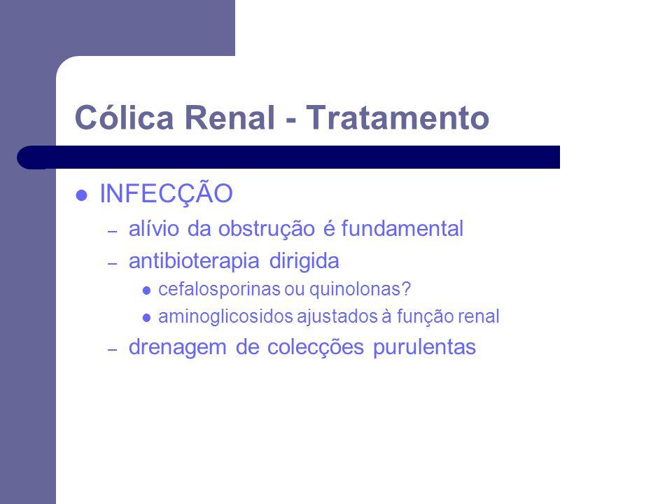 INFECÇÃO – alívio da obstrução é fundamental – antibioterapia dirigida cefalosporinas ou quinolonas.