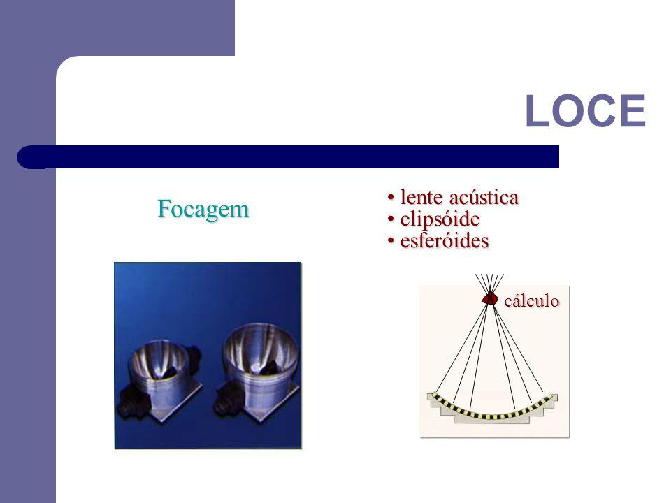 Focagem lente acústica lente acústica elipsóide elipsóide esferóides esferóides cálculo LOCE