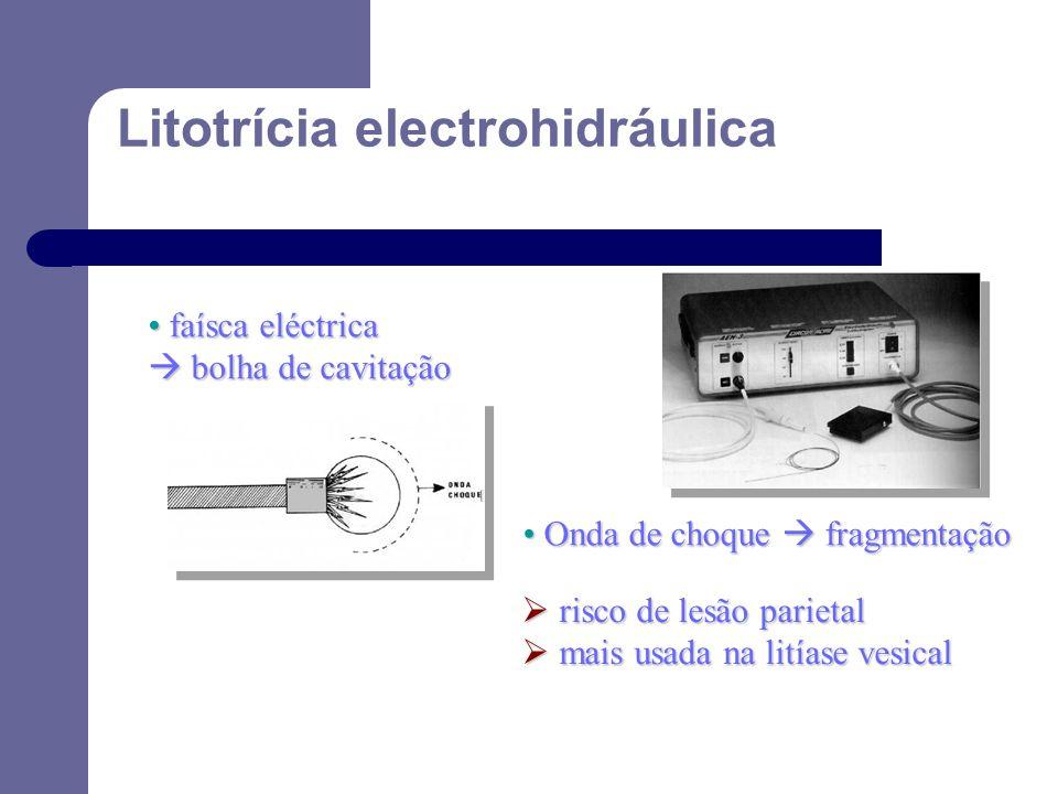 faísca eléctrica faísca eléctrica  bolha de cavitação Onda de choque  fragmentação Onda de choque  fragmentação  risco de lesão parietal  mais usada na litíase vesical Litotrícia electrohidráulica