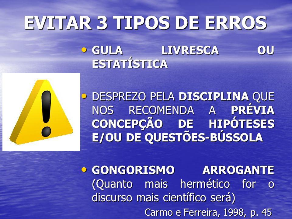 EVITAR 3 TIPOS DE ERROS GULA LIVRESCA OU ESTATÍSTICA GULA LIVRESCA OU ESTATÍSTICA DESPREZO PELA DISCIPLINA QUE NOS RECOMENDA A PRÉVIA CONCEPÇÃO DE HIP