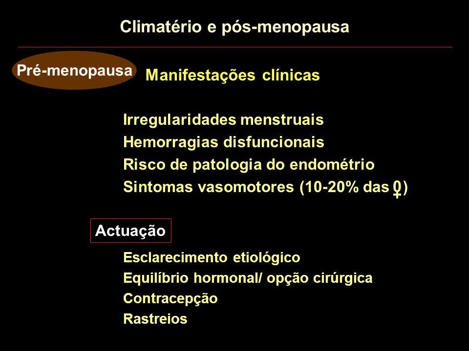 Manifestações clínicas Pré-menopausa Irregularidades menstruais Hemorragias disfuncionais Risco de patologia do endométrio Sintomas vasomotores (10-20