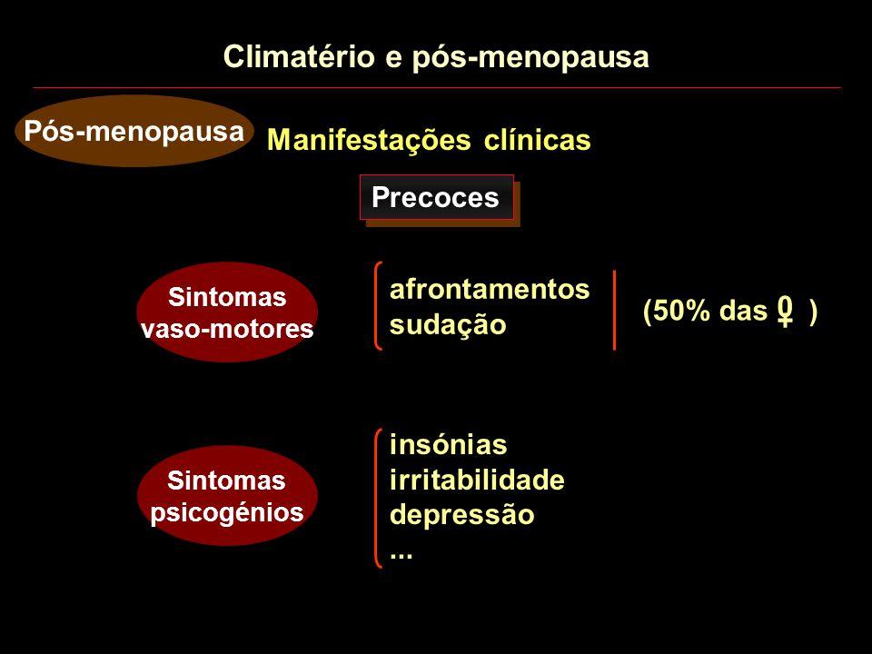 Manifestações clínicas Pós-menopausa + 0 Precoces Sintomas vaso-motores Sintomas psicogénios insónias irritabilidade depressão... afrontamentos sudaçã