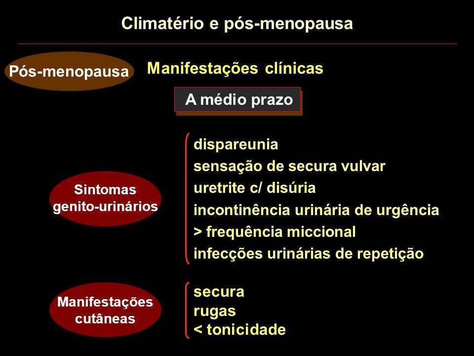 Manifestações clínicas Pós-menopausa dispareunia sensação de secura vulvar uretrite c/ disúria incontinência urinária de urgência > frequência miccion