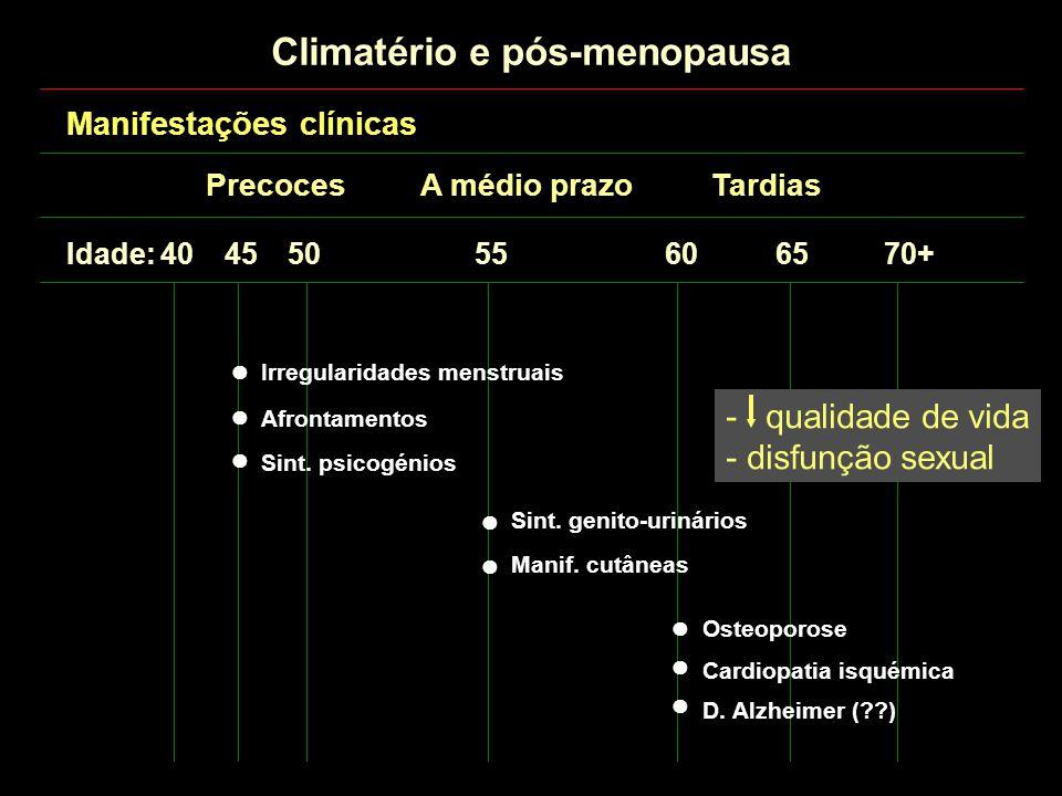 Manifestações clínicas Precoces A médio prazoTardias Idade:40 4550 55606570+ Irregularidades menstruais Afrontamentos Sint. psicogénios Sint. genito-u