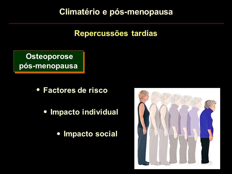 Repercussões tardias Osteoporose pós-menopausa Osteoporose pós-menopausa Factores de risco  Impacto social  Impacto individual  Climatério e pós-me
