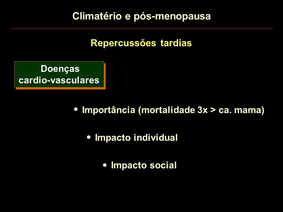 Repercussões tardias Doenças cardio-vasculares Doenças cardio-vasculares Importância (mortalidade 3x > ca. mama)  Impacto social  Impacto individual