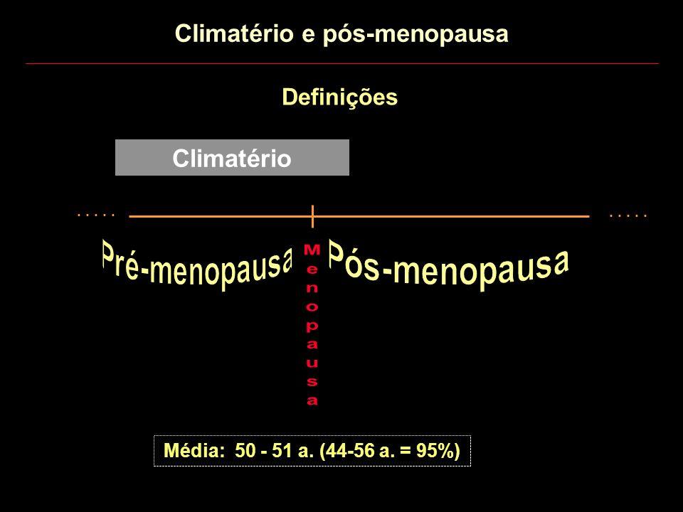 Rodstrom K et al. Menopause 2002; 9(3): 156 -161 Climatério e pós-menopausa
