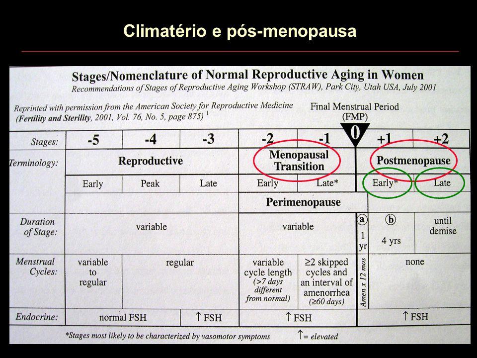 7  Importância do tema  Definições  Caracterização hormonal  Manifestações clínicas  Repercussões tardias Climatério e pós-menopausa