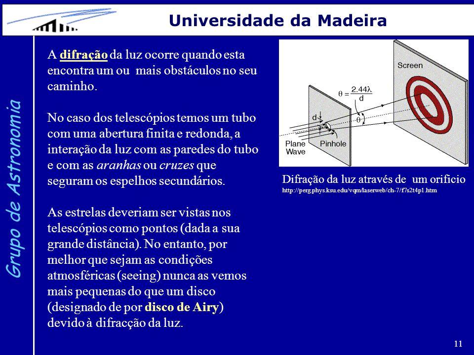 11 Grupo de Astronomia Universidade da Madeira A difração da luz ocorre quando esta encontra um ou mais obstáculos no seu caminho. No caso dos telescó