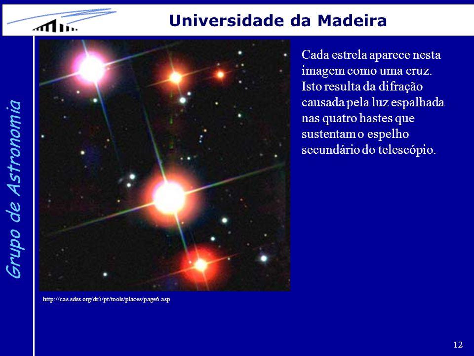 12 Grupo de Astronomia Universidade da Madeira http://cas.sdss.org/dr5/pt/tools/places/page6.asp Cada estrela aparece nesta imagem como uma cruz. Isto