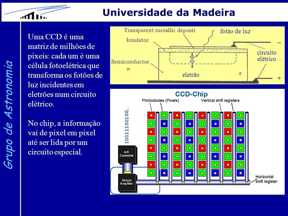 Grupo de Astronomia Universidade da Madeira Uma CCD é uma matriz de milhões de pixeis: cada um é uma célula fotoelétrica que transforma os fotões de l