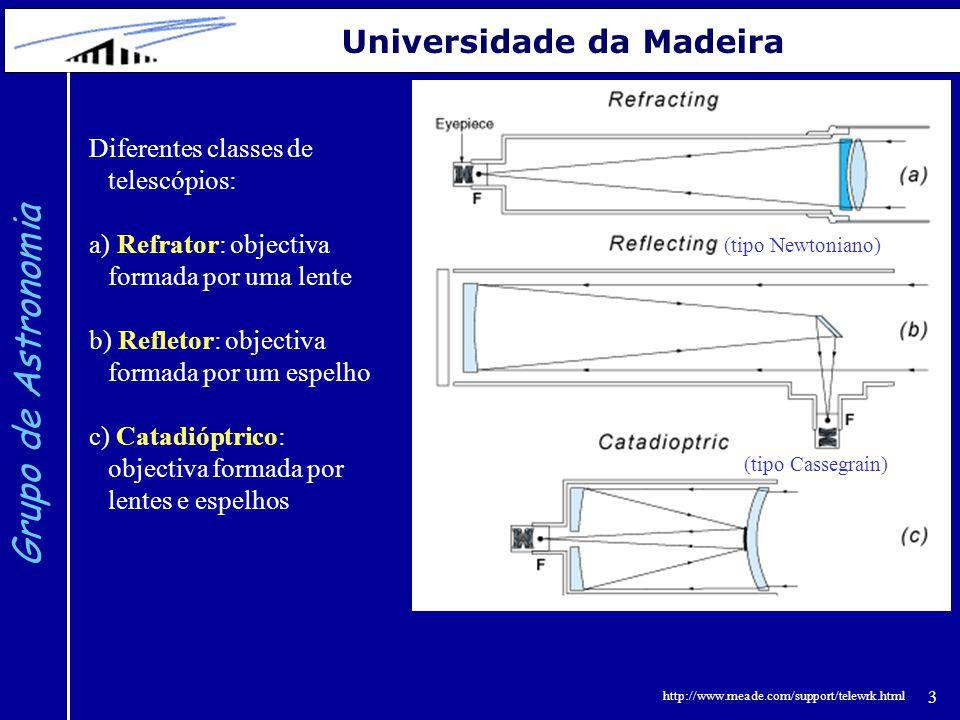 3 Grupo de Astronomia Universidade da Madeira Diferentes classes de telescópios: a) Refrator: objectiva formada por uma lente b) Refletor: objectiva f