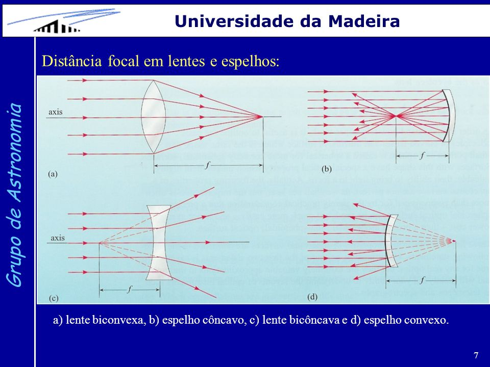 8 Grupo de Astronomia Universidade da Madeira Razão focal - Para uma lente/espelho objectiva de diâmetro (abertura) D e distância focal f temos o f/número (razão focal) dado por: Para uma mesma abertura a imagem será maior no telescópio de distância focal maior.