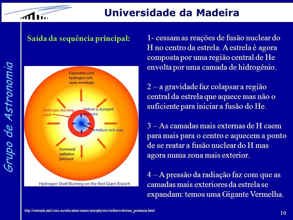 10 Grupo de Astronomia Universidade da Madeira http://outreach.atnf.csiro.au/education/senior/astrophysics/stellarevolution_postmain.html 1- cessam as