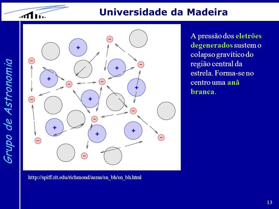http://spiff.rit.edu/richmond/asras/sn_bh/sn_bh.html 13 Grupo de Astronomia Universidade da Madeira A pressão dos eletrões degenerados sustem o colaps