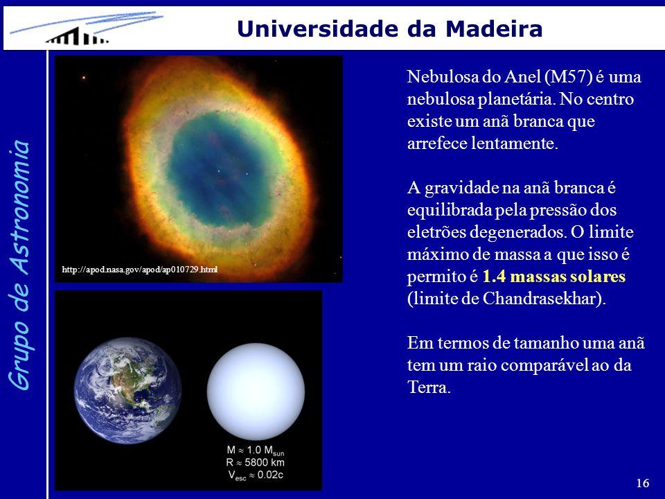 16 Grupo de Astronomia Universidade da Madeira http://apod.nasa.gov/apod/ap010729.html Nebulosa do Anel (M57) é uma nebulosa planetária. No centro exi