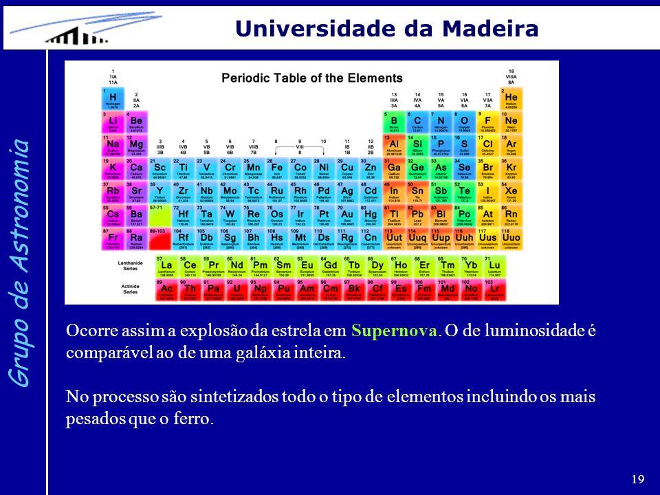 19 Grupo de Astronomia Universidade da Madeira Ocorre assim a explosão da estrela em Supernova. O de luminosidade é comparável ao de uma galáxia intei