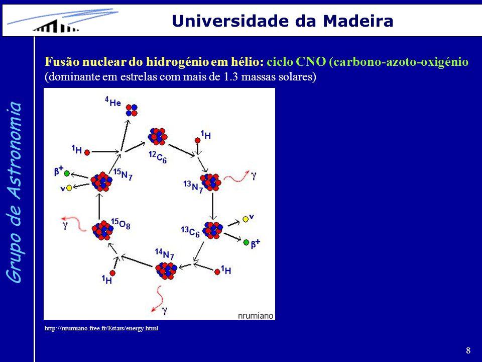 8 Grupo de Astronomia Universidade da Madeira http://nrumiano.free.fr/Estars/energy.html Fusão nuclear do hidrogénio em hélio: ciclo CNO (carbono-azot