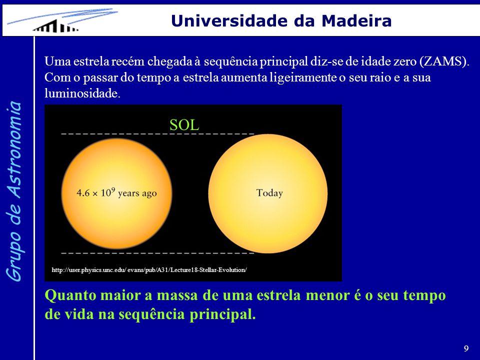 9 Grupo de Astronomia Universidade da Madeira Uma estrela recém chegada à sequência principal diz-se de idade zero (ZAMS). Com o passar do tempo a est