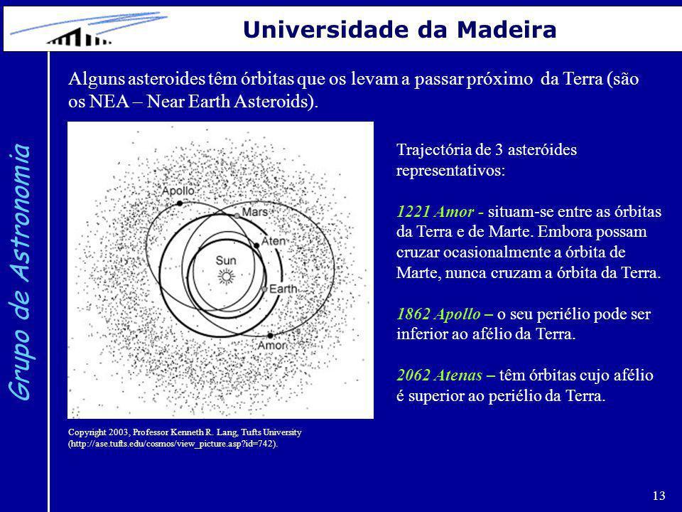 13 Grupo de Astronomia Universidade da Madeira Alguns asteroides têm órbitas que os levam a passar próximo da Terra (são os NEA – Near Earth Asteroids