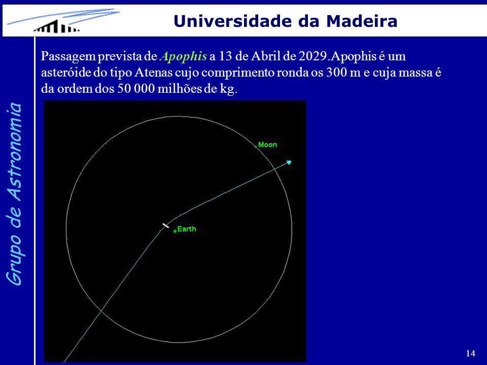 14 Grupo de Astronomia Universidade da Madeira Passagem prevista de Apophis a 13 de Abril de 2029.Apophis é um asteróide do tipo Atenas cujo comprimen