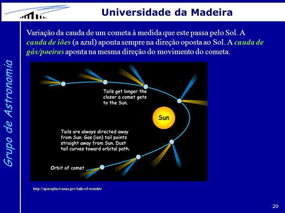 20 Grupo de Astronomia Universidade da Madeira Variação da cauda de um cometa à medida que este passa pelo Sol. A cauda de iões (a azul) aponta sempre
