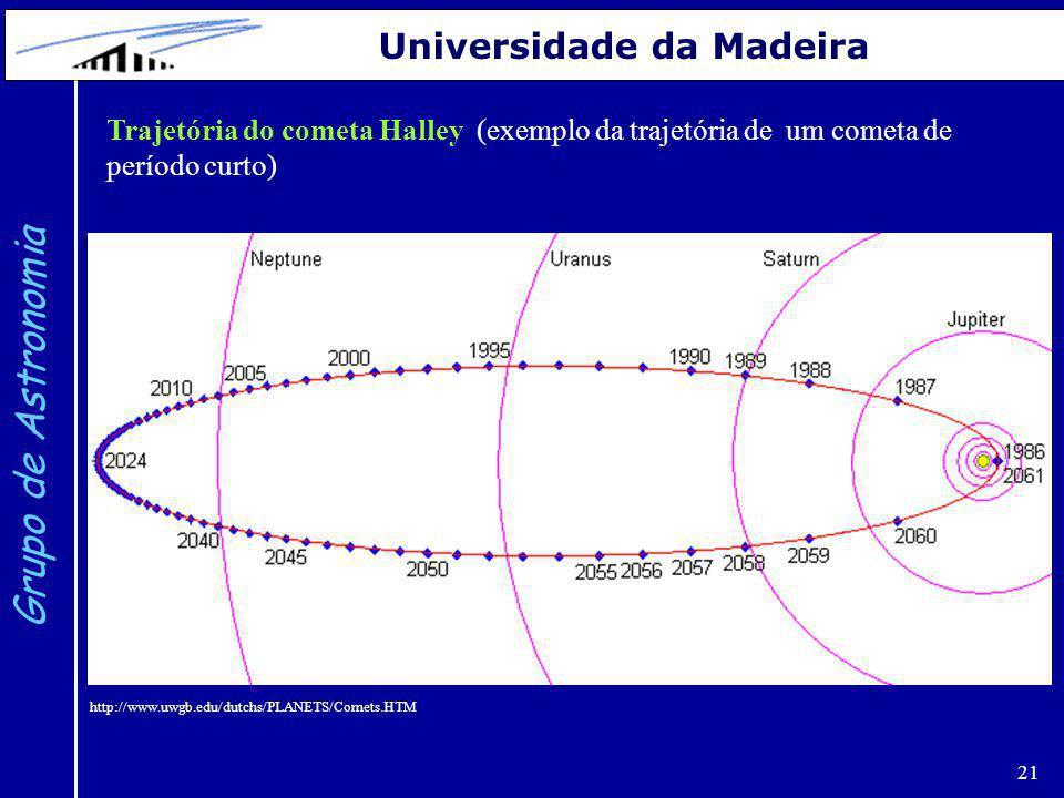 21 Grupo de Astronomia Universidade da Madeira Trajetória do cometa Halley (exemplo da trajetória de um cometa de período curto) http://www.uwgb.edu/d