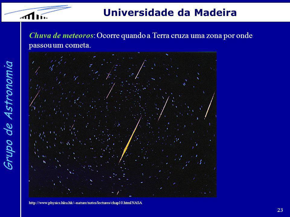 23 Grupo de Astronomia Universidade da Madeira Chuva de meteoros: Ocorre quando a Terra cruza uma zona por onde passou um cometa. http://www.physics.h