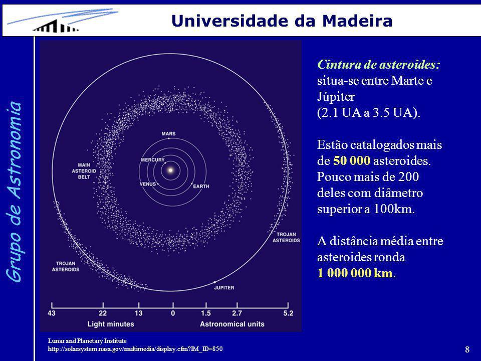 8 Grupo de Astronomia Universidade da Madeira Cintura de asteroides: situa-se entre Marte e Júpiter (2.1 UA a 3.5 UA). Estão catalogados mais de 50 00