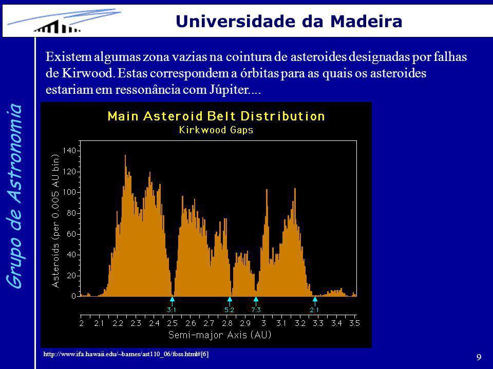 9 Grupo de Astronomia Universidade da Madeira Existem algumas zona vazias na cointura de asteroides designadas por falhas de Kirwood. Estas correspond