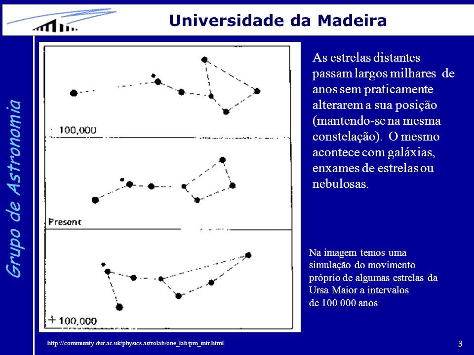 3 Grupo de Astronomia Universidade da Madeira Na imagem temos uma simulação do movimento próprio de algumas estrelas da Ursa Maior a intervalos de 100
