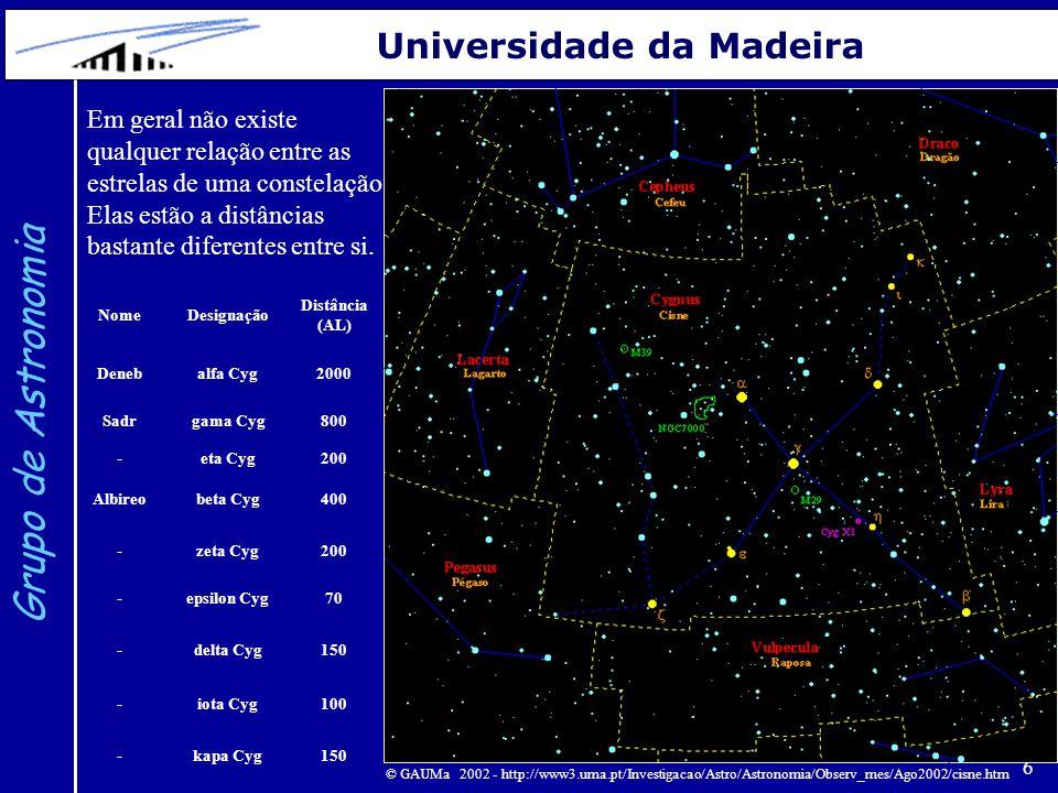 6 Grupo de Astronomia Universidade da Madeira Em geral não existe qualquer relação entre as estrelas de uma constelação. Elas estão a distâncias basta