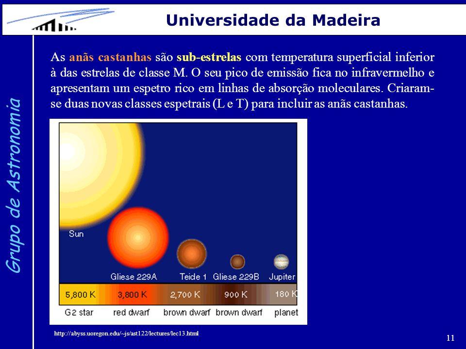 11 Grupo de Astronomia Universidade da Madeira As anãs castanhas são sub-estrelas com temperatura superficial inferior à das estrelas de classe M. O s