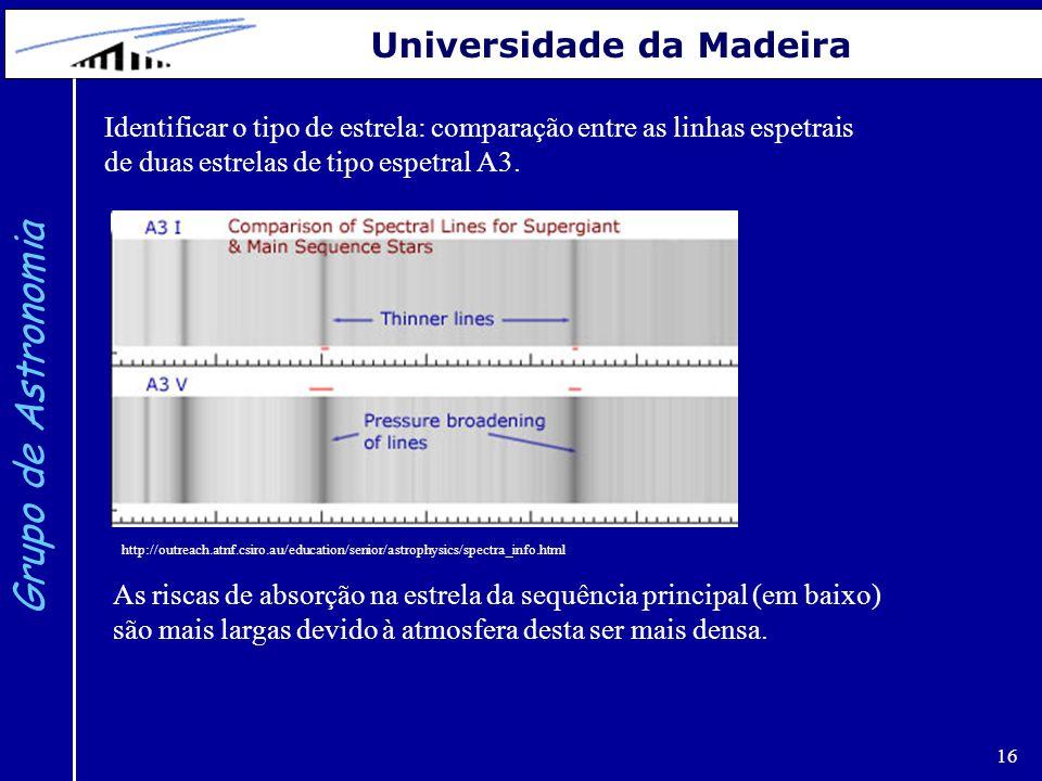 16 Grupo de Astronomia Universidade da Madeira http://outreach.atnf.csiro.au/education/senior/astrophysics/spectra_info.html Identificar o tipo de est
