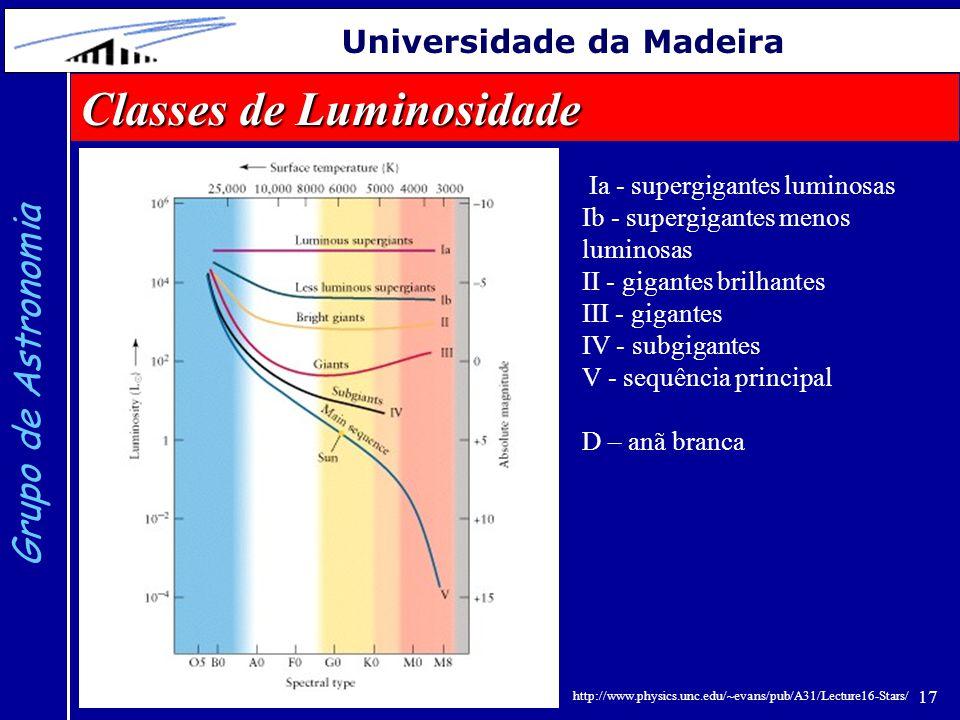 17 Grupo de Astronomia Universidade da Madeira http://www.physics.unc.edu/~evans/pub/A31/Lecture16-Stars/ Classes de Luminosidade Ia - supergigantes l
