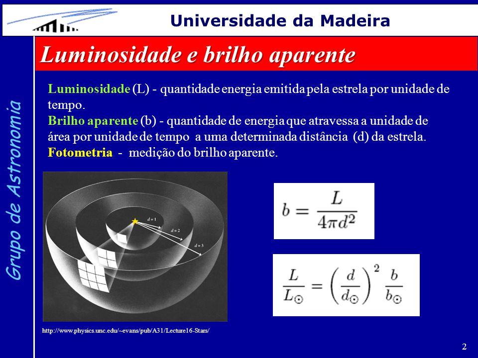 3 Grupo de Astronomia Universidade da Madeira Magnitude aparente - m http://www.physics.unc.edu/~evans/pub/A31/Lecture16-Stars/ A magnitude aparente (m) de uma estrela (ou de outro objeto) é uma medida do seu brilho aparente.