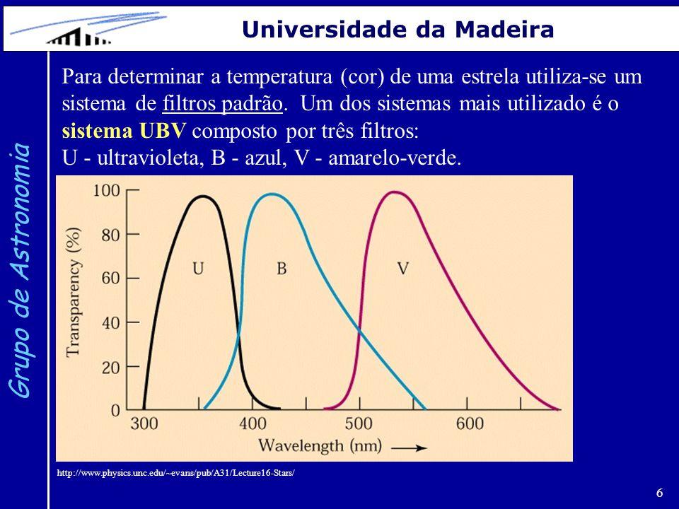 6 Grupo de Astronomia Universidade da Madeira Para determinar a temperatura (cor) de uma estrela utiliza-se um sistema de filtros padrão. Um dos siste