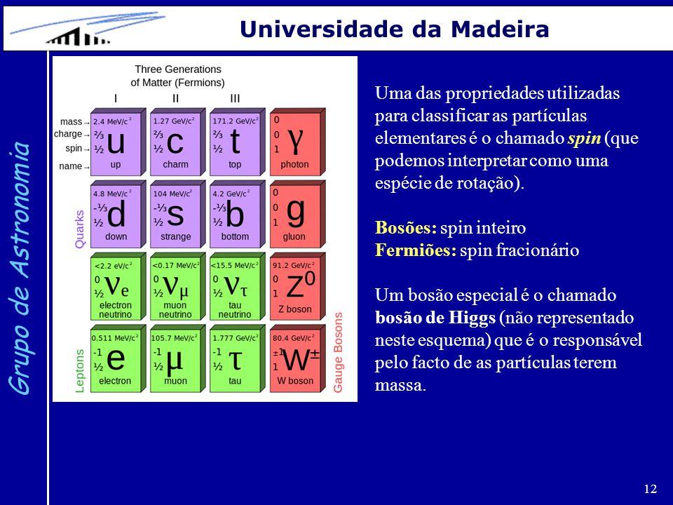 12 Grupo de Astronomia Universidade da Madeira Uma das propriedades utilizadas para classificar as partículas elementares é o chamado spin (que podemos interpretar como uma espécie de rotação).