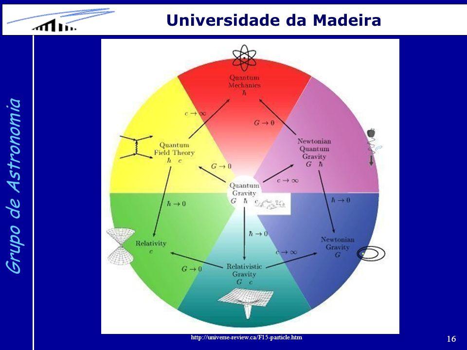 http://universe-review.ca/F15-particle.htm 16 Grupo de Astronomia Universidade da Madeira