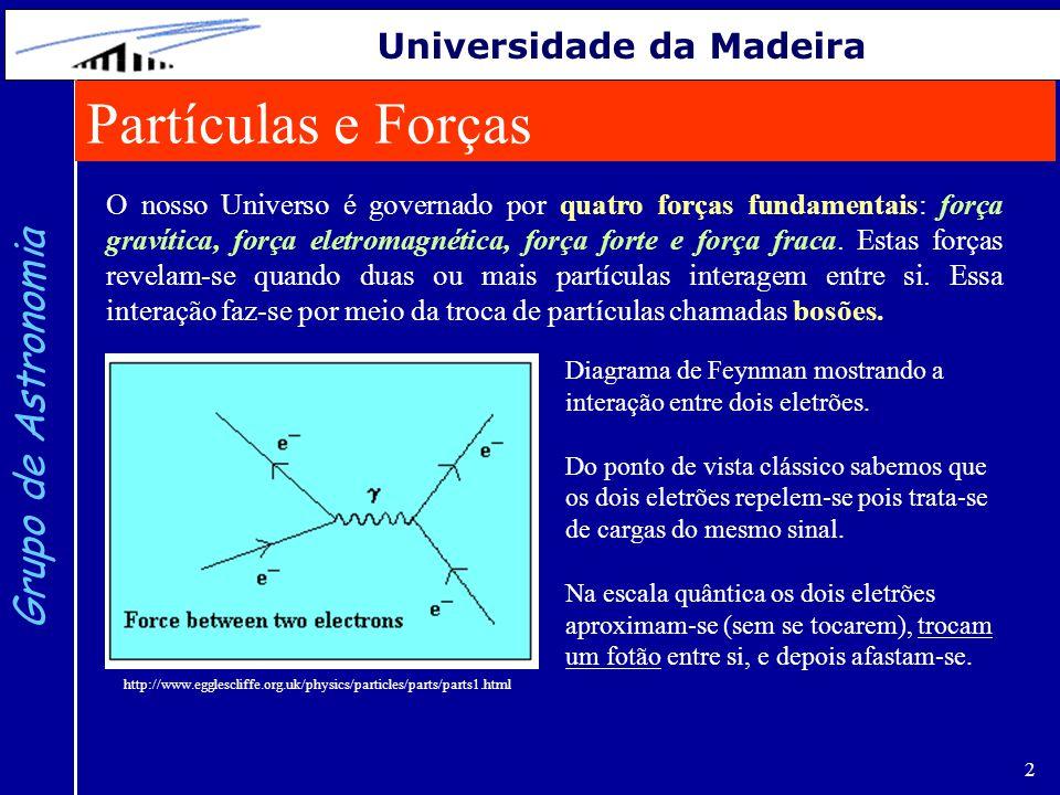 2 Grupo de Astronomia Universidade da Madeira Partículas e Forças O nosso Universo é governado por quatro forças fundamentais: força gravítica, força eletromagnética, força forte e força fraca.