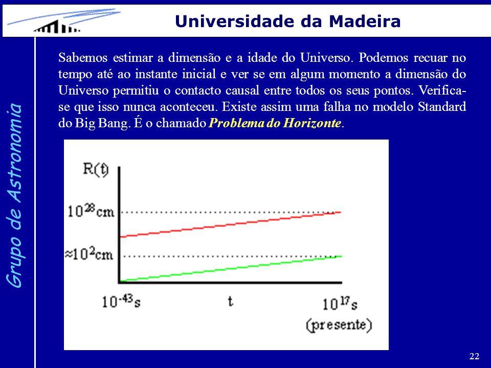 22 Grupo de Astronomia Universidade da Madeira Sabemos estimar a dimensão e a idade do Universo. Podemos recuar no tempo até ao instante inicial e ver
