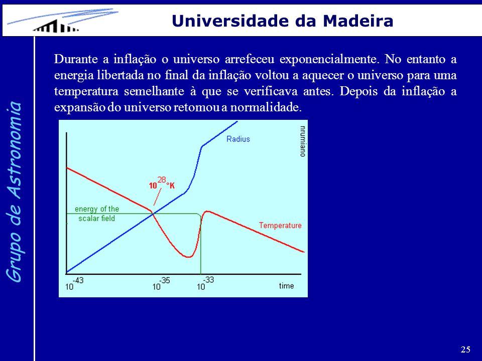 25 Grupo de Astronomia Universidade da Madeira Durante a inflação o universo arrefeceu exponencialmente. No entanto a energia libertada no final da in