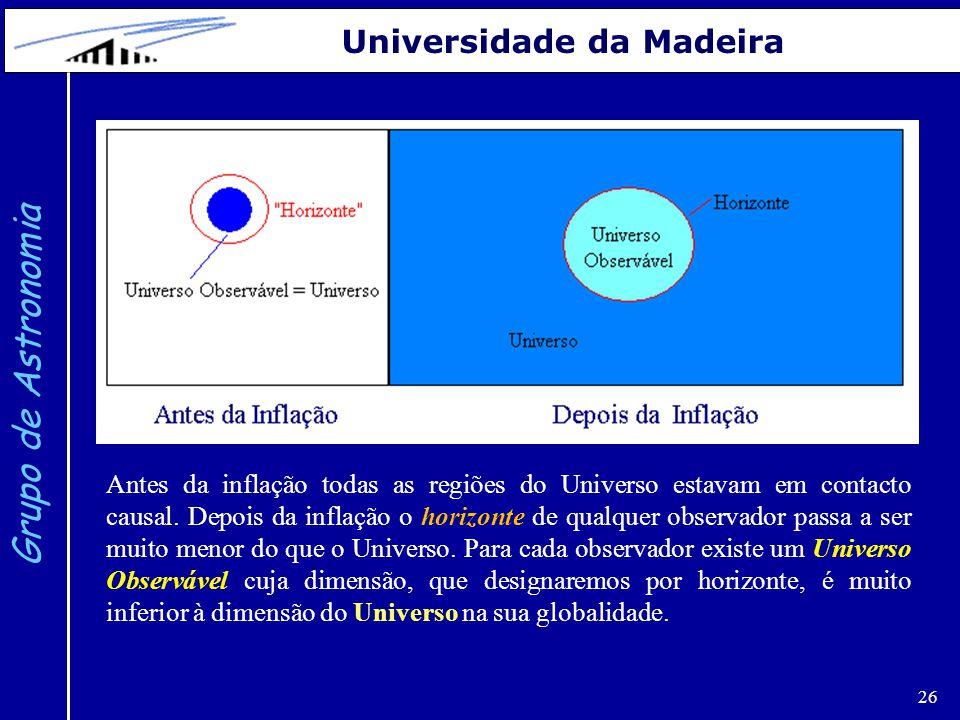 26 Grupo de Astronomia Universidade da Madeira Antes da inflação todas as regiões do Universo estavam em contacto causal. Depois da inflação o horizon