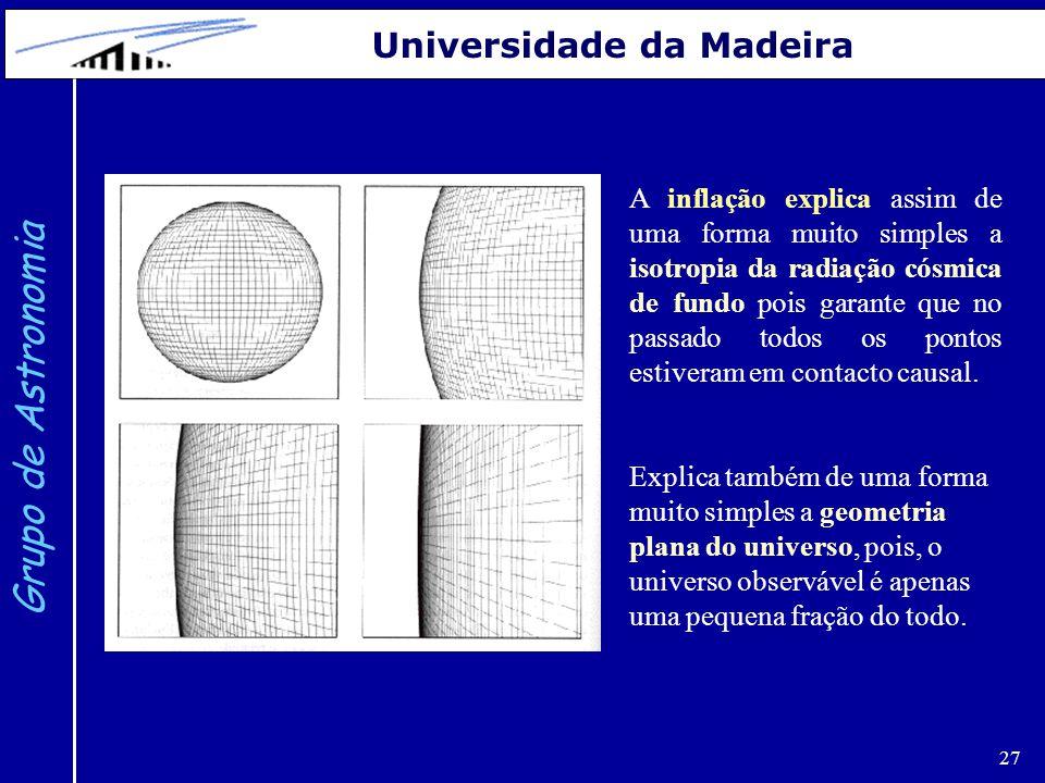 27 Grupo de Astronomia Universidade da Madeira A inflação explica assim de uma forma muito simples a isotropia da radiação cósmica de fundo pois garante que no passado todos os pontos estiveram em contacto causal.