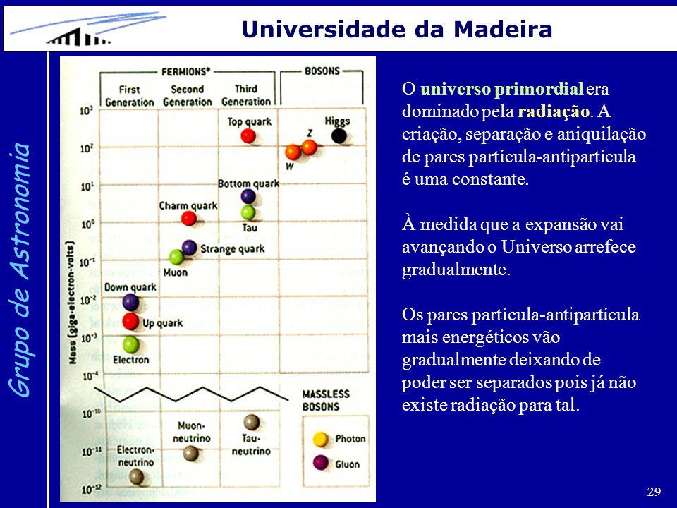29 Grupo de Astronomia Universidade da Madeira O universo primordial era dominado pela radiação. A criação, separação e aniquilação de pares partícula