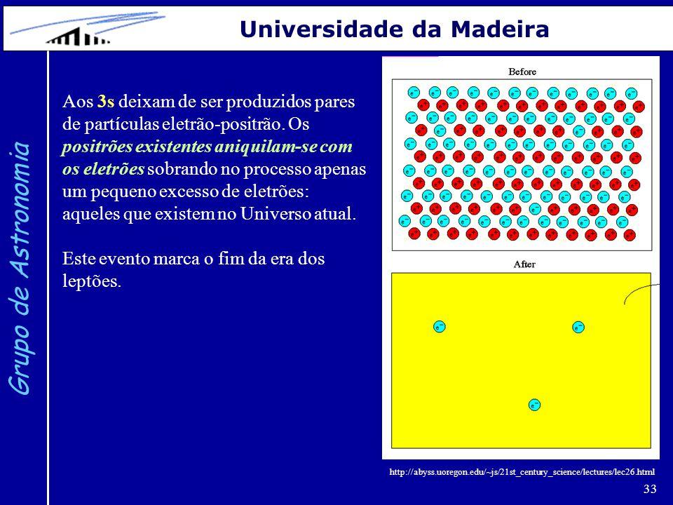 33 Grupo de Astronomia Universidade da Madeira Aos 3s deixam de ser produzidos pares de partículas eletrão-positrão. Os positrões existentes aniquilam